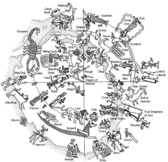 Az asztrológia kezdete - a mezopotámiai éjszakai égbolt rekonstruált csillagképei