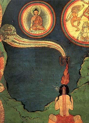 """A tibeti hagyományban, a Tummo-t előkészítő nyöndro gyakorlatok egyike a """"9 légzés gyakorlat"""""""