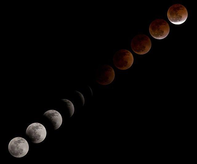 Elengedés a holdfogyatkozás erejével - ennyire lesz szükséged