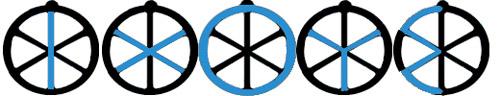 Az Ikhthüsz-kerék betűi