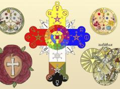 A Rózsakeresztes titkos társaság Hermetikai tanításai