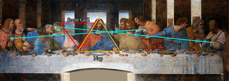 A két egyenes (kék vonalak) Jézus bal vállánál metszik egymást