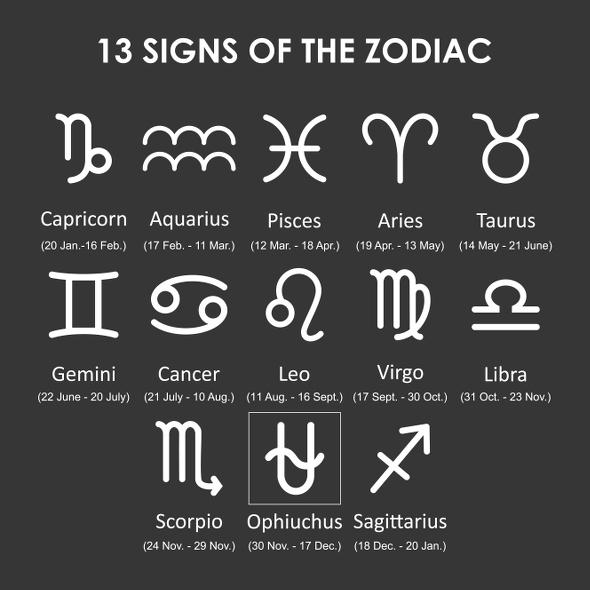 A titokzatos 13. csillagjegy felbukkanása miatt át kell írni az asztrológiai számításokat és könyveket
