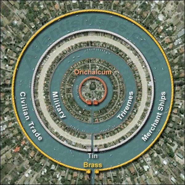 Atlantisz rekonstrukciója Platón leírása alapján
